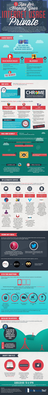 internet-privacy-tips-statistics-2014