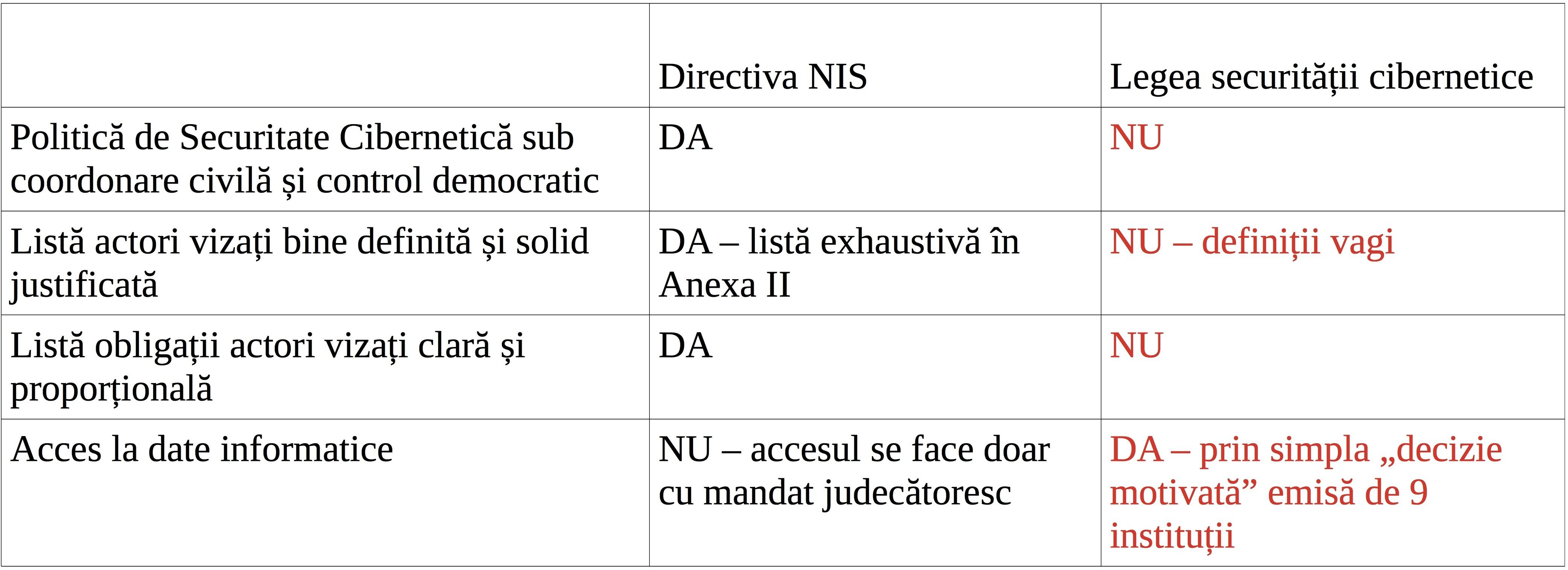 LSC vs NIS